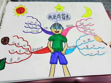 """思维导图作文""""开学第一课"""",绘制真实的自己图片"""